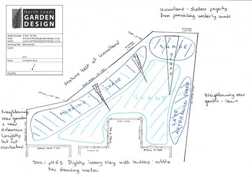 garden_plan