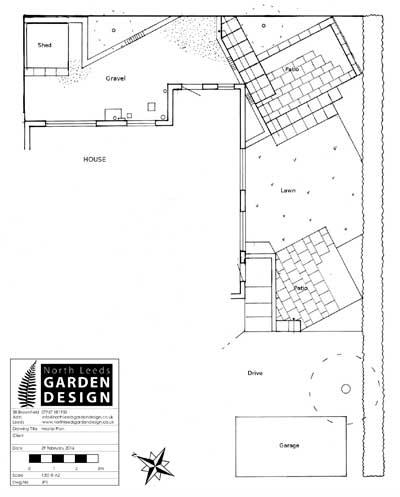 Masterplan-Image
