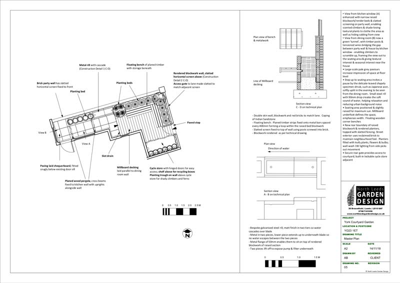 AS-05-Masterplan